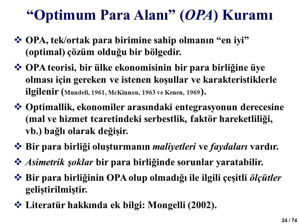 """24 / 74 """"Optimum Para Alanı"""" (OPA) Kuramı  OPA, tek/ortak para birimine sahip olmanın """"en iyi"""" (optimal) çözüm olduğu bir bölgedir.  OPA teorisi, bi"""