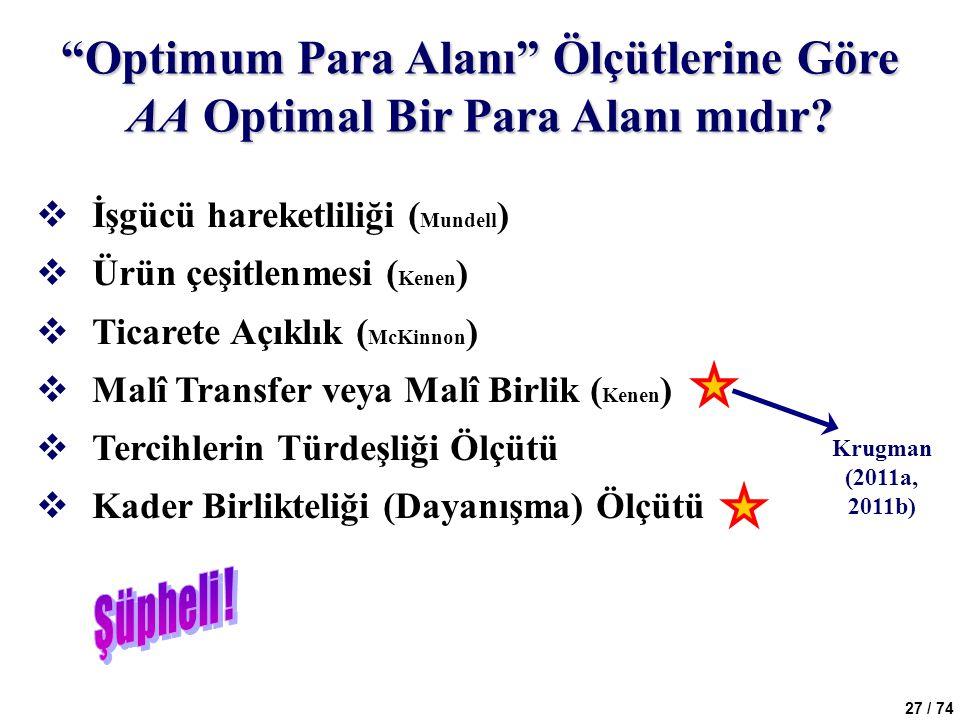 """27 / 74 """"Optimum Para Alanı"""" Ölçütlerine Göre AA Optimal Bir Para Alanı mıdır?  İşgücü hareketliliği ( Mundell )  Ürün çeşitlenmesi ( Kenen )  Tica"""
