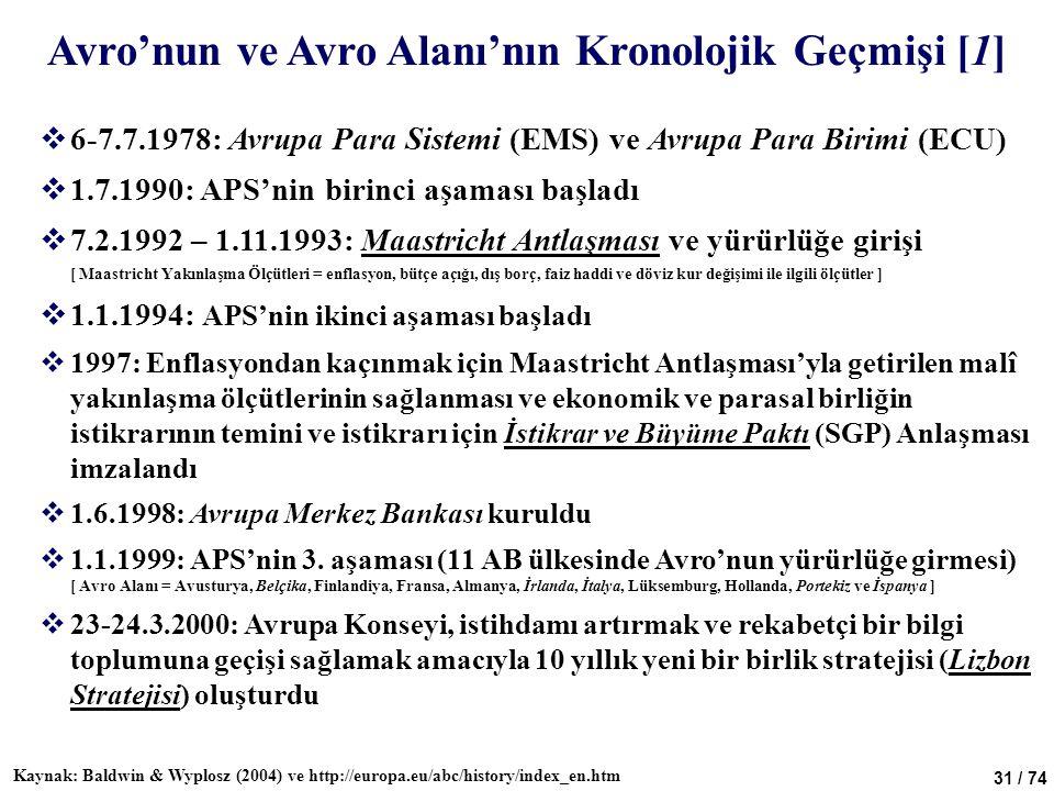 31 / 74  6-7.7.1978: Avrupa Para Sistemi (EMS) ve Avrupa Para Birimi (ECU)  1.7.1990: APS'nin birinci aşaması başladı  7.2.1992 – 1.11.1993: Maastr