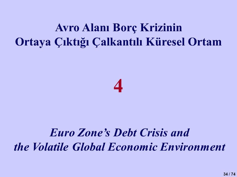 34 / 74 Avro Alanı Borç Krizinin Ortaya Çıktığı Çalkantılı Küresel Ortam Euro Zone's Debt Crisis and the Volatile Global Economic Environment 4