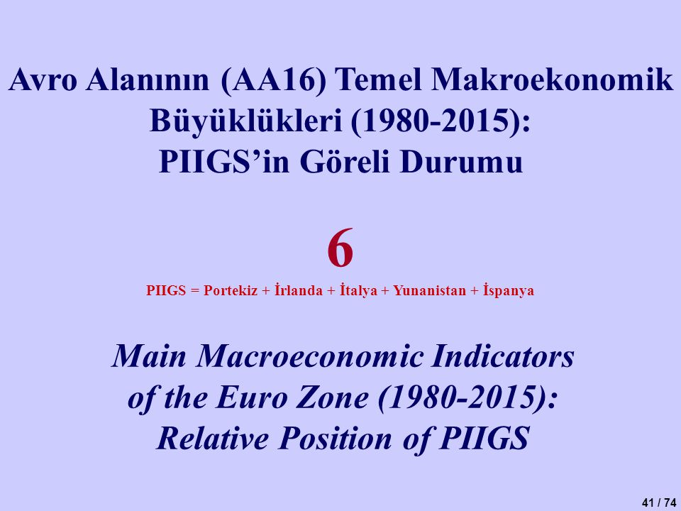 41 / 74 Avro Alanının (AA16) Temel Makroekonomik Büyüklükleri (1980-2015): PIIGS'in Göreli Durumu Main Macroeconomic Indicators of the Euro Zone (1980-2015): Relative Position of PIIGS PIIGS = Portekiz + İrlanda + İtalya + Yunanistan + İspanya 6