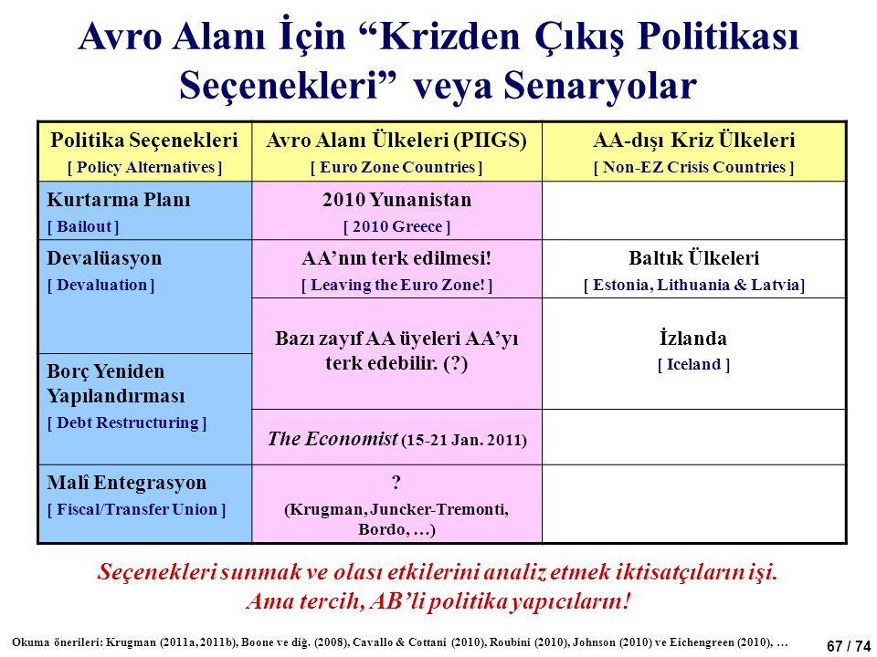 """67 / 74 Avro Alanı İçin """"Krizden Çıkış Politikası Seçenekleri"""" veya Senaryolar Politika Seçenekleri [ Policy Alternatives ] Avro Alanı Ülkeleri (PIIGS"""
