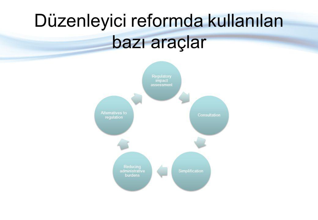 Düzenleyici reformda kullanılan bazı araçlar Regulatory impact assessment Consultation Simplification Reducing administrative burdens Alternatives to regulation