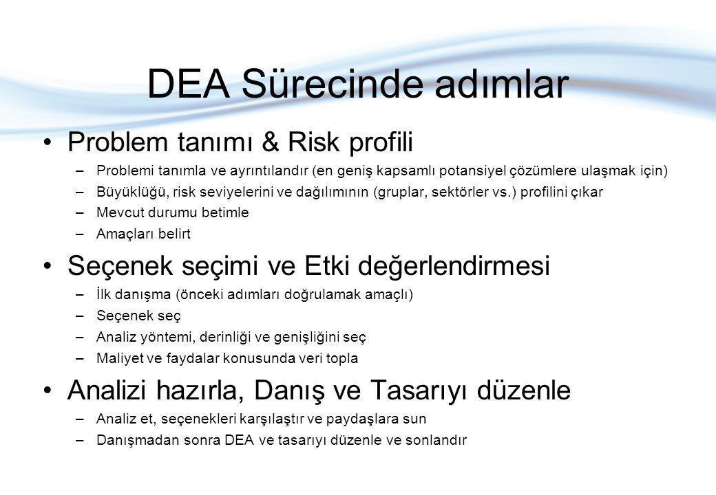 DEA Sürecinde adımlar Problem tanımı & Risk profili –Problemi tanımla ve ayrıntılandır (en geniş kapsamlı potansiyel çözümlere ulaşmak için) –Büyüklüğü, risk seviyelerini ve dağılımının (gruplar, sektörler vs.) profilini çıkar –Mevcut durumu betimle –Amaçları belirt Seçenek seçimi ve Etki değerlendirmesi –İlk danışma (önceki adımları doğrulamak amaçlı) –Seçenek seç –Analiz yöntemi, derinliği ve genişliğini seç –Maliyet ve faydalar konusunda veri topla Analizi hazırla, Danış ve Tasarıyı düzenle –Analiz et, seçenekleri karşılaştır ve paydaşlara sun –Danışmadan sonra DEA ve tasarıyı düzenle ve sonlandır