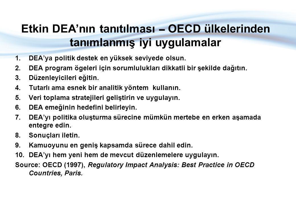 Etkin DEA'nın tanıtılması – OECD ülkelerinden tanımlanmış iyi uygulamalar 1.DEA'ya politik destek en yüksek seviyede olsun.