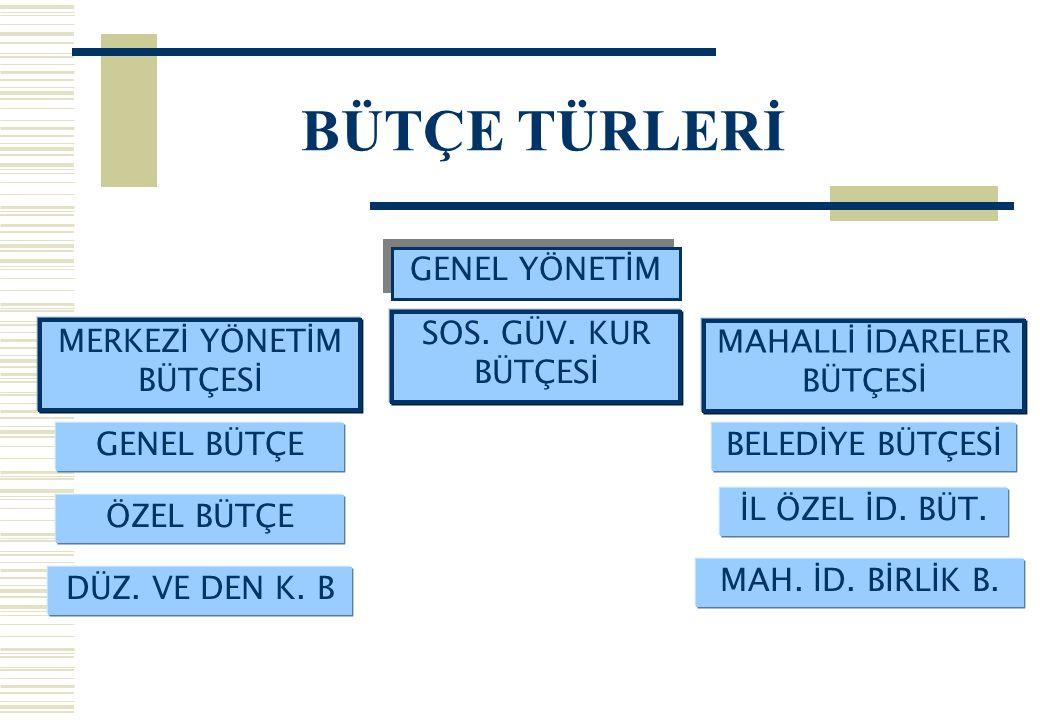BÜTÇE TÜRLERİ GENEL YÖNETİM SOS. GÜV.