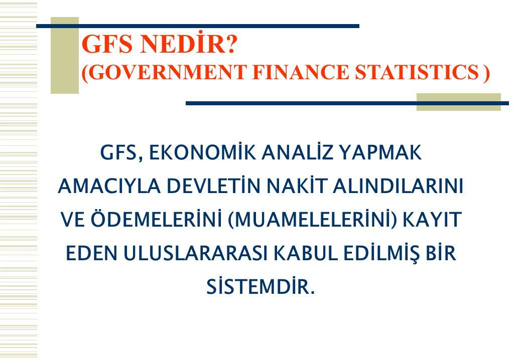 GFS NEDİR.
