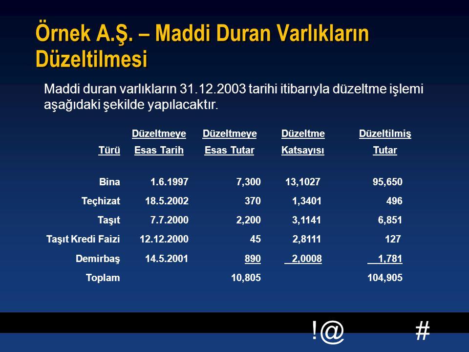 # !@ Örnek A.Ş. – Maddi Duran Varlıkların Düzeltilmesi Maddi duran varlıkların 31.12.2003 tarihi itibarıyla düzeltme işlemi aşağıdaki şekilde yapılaca