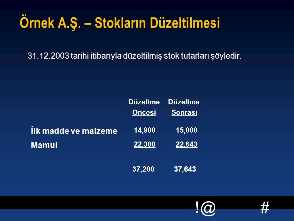 # !@ Örnek A.Ş. – Stokların Düzeltilmesi Düzeltme ÖncesiSonrası İlk madde ve malzeme 14,90015,000 Mamul 22,30022,643 37,200 31.12.2003 tarihi itibarıy