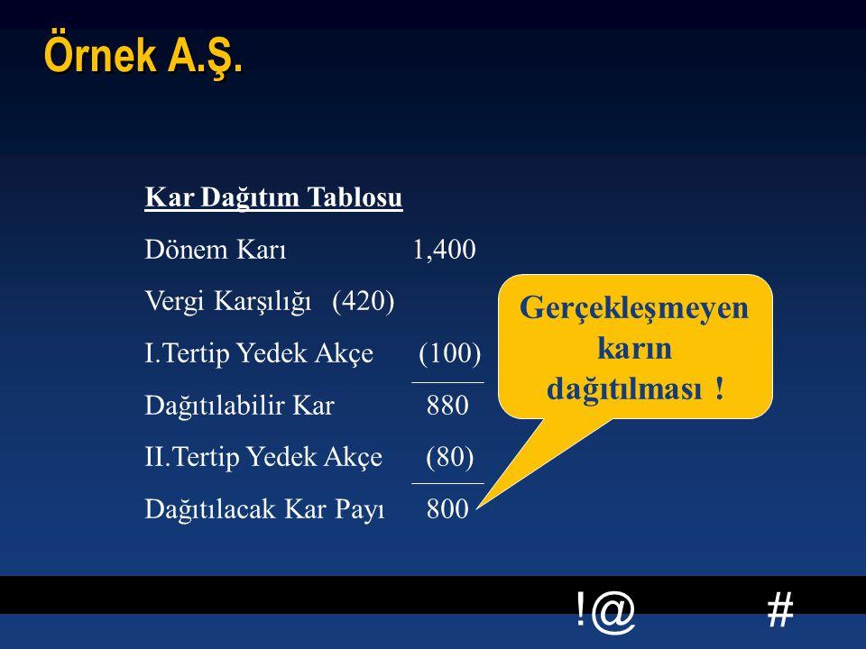 # !@ Örnek A.Ş. Gerçekleşmeyen karın dağıtılması ! Kar Dağıtım Tablosu Dönem Karı 1,400 Vergi Karşılığı (420) I.Tertip Yedek Akçe (100) Dağıtılabilir