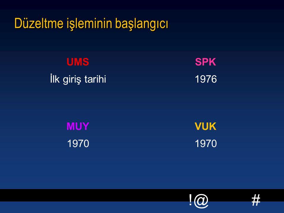 # !@ Düzeltme işleminin başlangıcı UMS İlk giriş tarihi SPK 1976 MUY 1970 VUK 1970