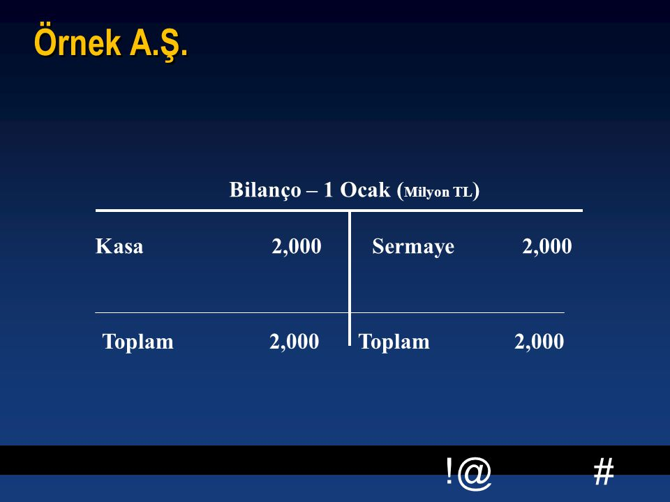 # !@ Örnek A.Ş. Bilanço – 1 Ocak ( Milyon TL ) Kasa 2,000 Sermaye 2,000 Toplam 2,000