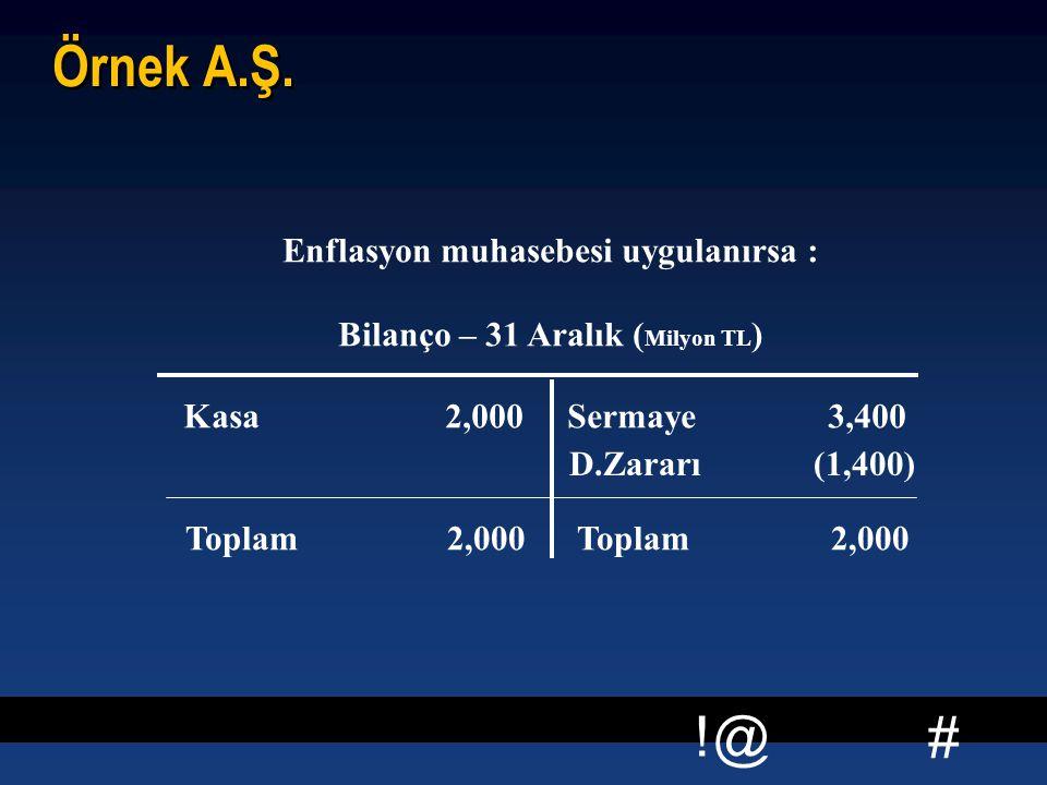 # !@ Örnek A.Ş. Enflasyon muhasebesi uygulanırsa : Bilanço – 31 Aralık ( Milyon TL ) Kasa 2,000 Sermaye 3,400 D.Zararı (1,400) Toplam 2,000
