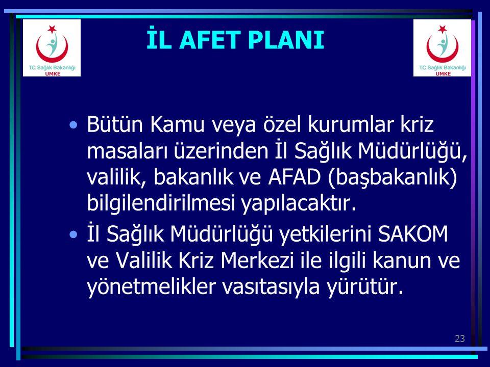 23 İL AFET PLANI Bütün Kamu veya özel kurumlar kriz masaları üzerinden İl Sağlık Müdürlüğü, valilik, bakanlık ve AFAD (başbakanlık) bilgilendirilmesi