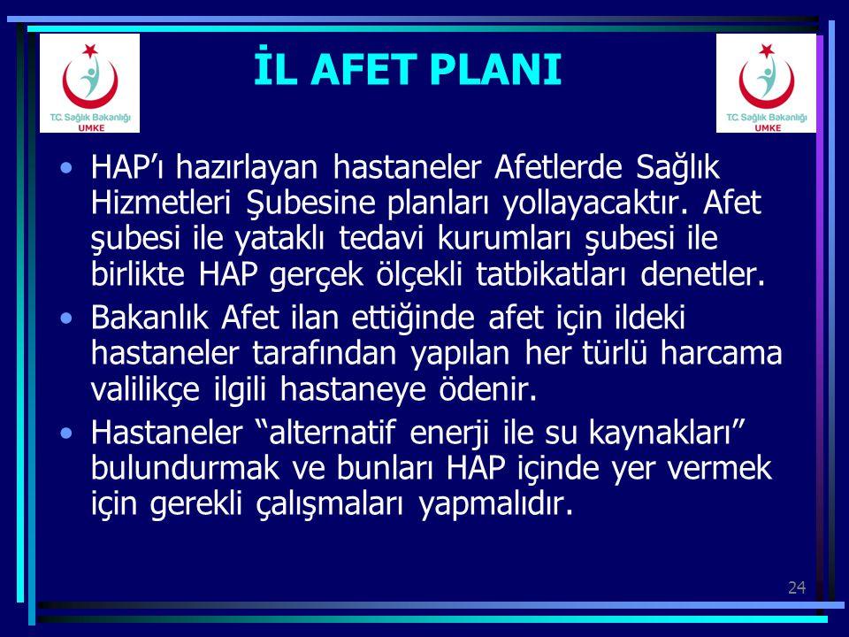 24 İL AFET PLANI HAP'ı hazırlayan hastaneler Afetlerde Sağlık Hizmetleri Şubesine planları yollayacaktır. Afet şubesi ile yataklı tedavi kurumları şub