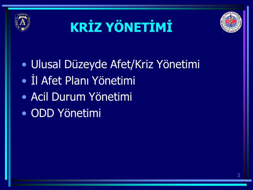 4 Muhtemel Kriz Alanı Bölge Kriz Yönetim Merkezi BAŞBAKANLIK KRİZ YÖNETİM MERKEZİ Başbakanlık Türkiye Afet ve Acil Durum Yön.