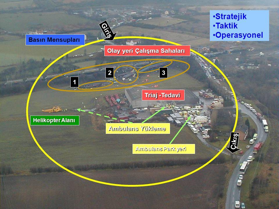 44 Basın Mensupları Çıkış Helikopter Alanı Ambulans Yükleme Ambulans Park yeri Triaj -Tedavi Olay yeri Çalışma Sahaları 1 23 Giriş Stratejik Taktik Op