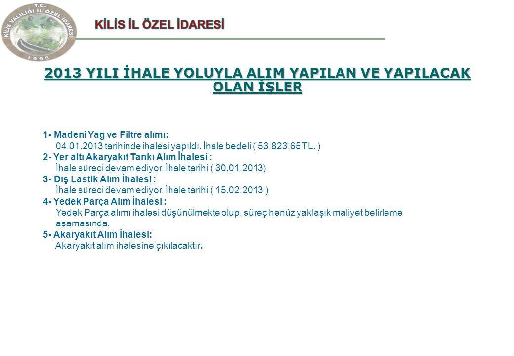 2013 YILI İHALE YOLUYLA ALIM YAPILAN VE YAPILACAK OLAN İŞLER 1- Madeni Yağ ve Filtre alımı: 04.01.2013 tarihinde ihalesi yapıldı. İhale bedeli ( 53.82