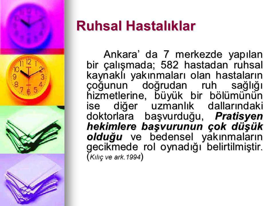 Ruhsal Hastalıklar Ankara' da 7 merkezde yapılan bir çalışmada; 582 hastadan ruhsal kaynaklı yakınmaları olan hastaların çoğunun doğrudan ruh sağlığı