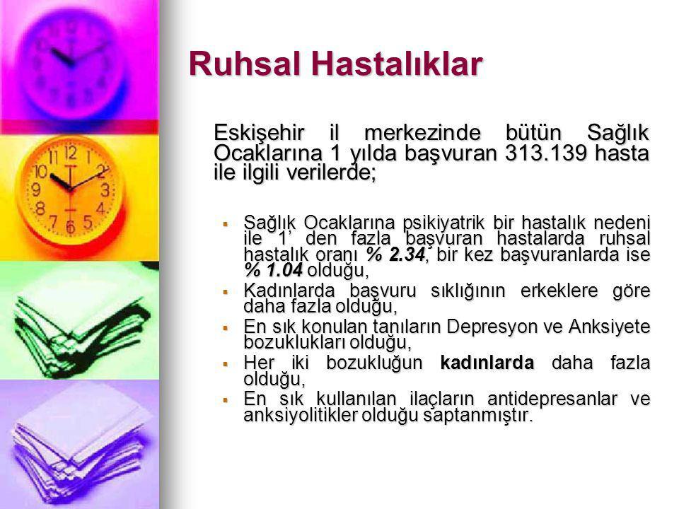 Ruhsal Hastalıklar Eskişehir il merkezinde bütün Sağlık Ocaklarına 1 yılda başvuran 313.139 hasta ile ilgili verilerde;  Sağlık Ocaklarına psikiyatri