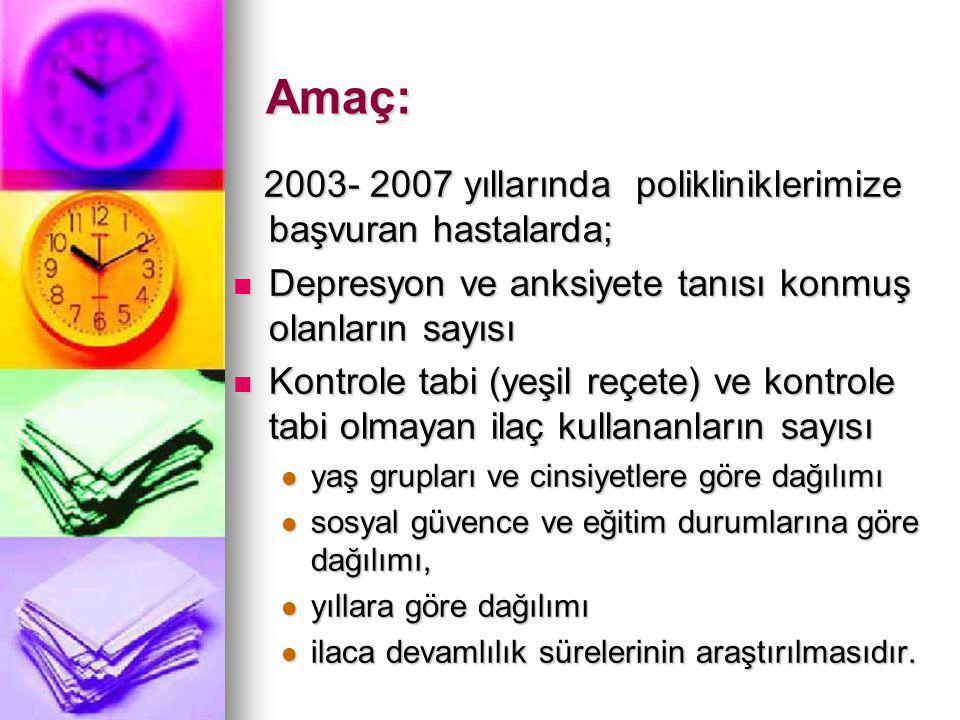 Amaç: 2003- 2007 yıllarında polikliniklerimize başvuran hastalarda; 2003- 2007 yıllarında polikliniklerimize başvuran hastalarda; Depresyon ve anksiye