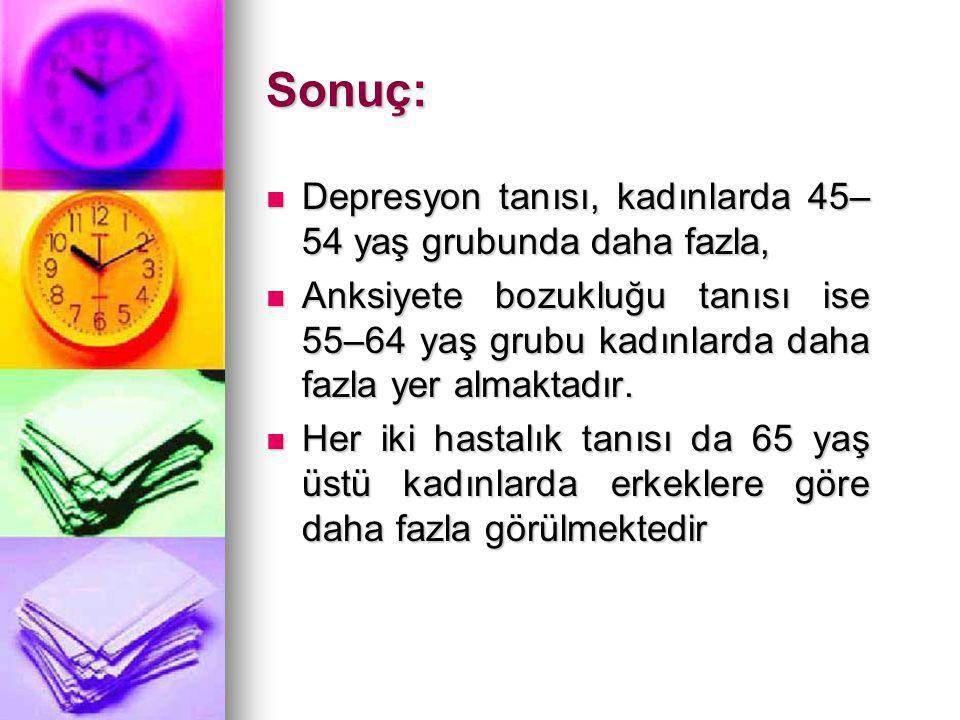 Sonuç: Depresyon tanısı, kadınlarda 45– 54 yaş grubunda daha fazla, Depresyon tanısı, kadınlarda 45– 54 yaş grubunda daha fazla, Anksiyete bozukluğu t