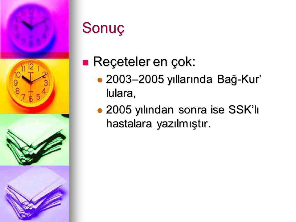 Sonuç Reçeteler en çok: Reçeteler en çok: 2003–2005 yıllarında Bağ-Kur' lulara, 2003–2005 yıllarında Bağ-Kur' lulara, 2005 yılından sonra ise SSK'lı h