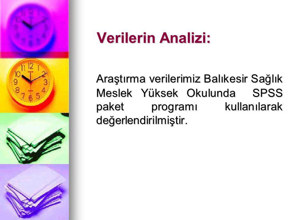 Verilerin Analizi: Araştırma verilerimiz Balıkesir Sağlık Meslek Yüksek Okulunda SPSS paket programı kullanılarak değerlendirilmiştir.