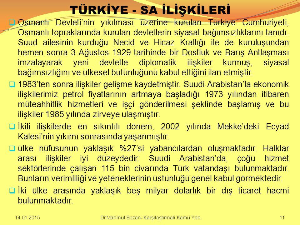 TÜRKİYE - SA İLİŞKİLERİ  Osmanlı Devleti'nin yıkılması üzerine kurulan Türkiye Cumhuriyeti, Osmanlı topraklarında kurulan devletlerin siyasal bağımsızlıklarını tanıdı.