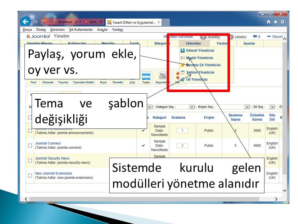 Sistemde kurulu gelen modülleri yönetme alanıdır Paylaş, yorum ekle, oy ver vs. Tema ve şablon değişikliği