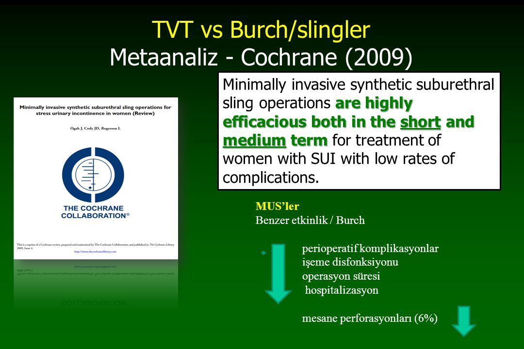 TVT vs Burch/slingler Metaanaliz - Cochrane (2009) are highly efficacious both in the short and medium term Minimally invasive synthetic suburethral s