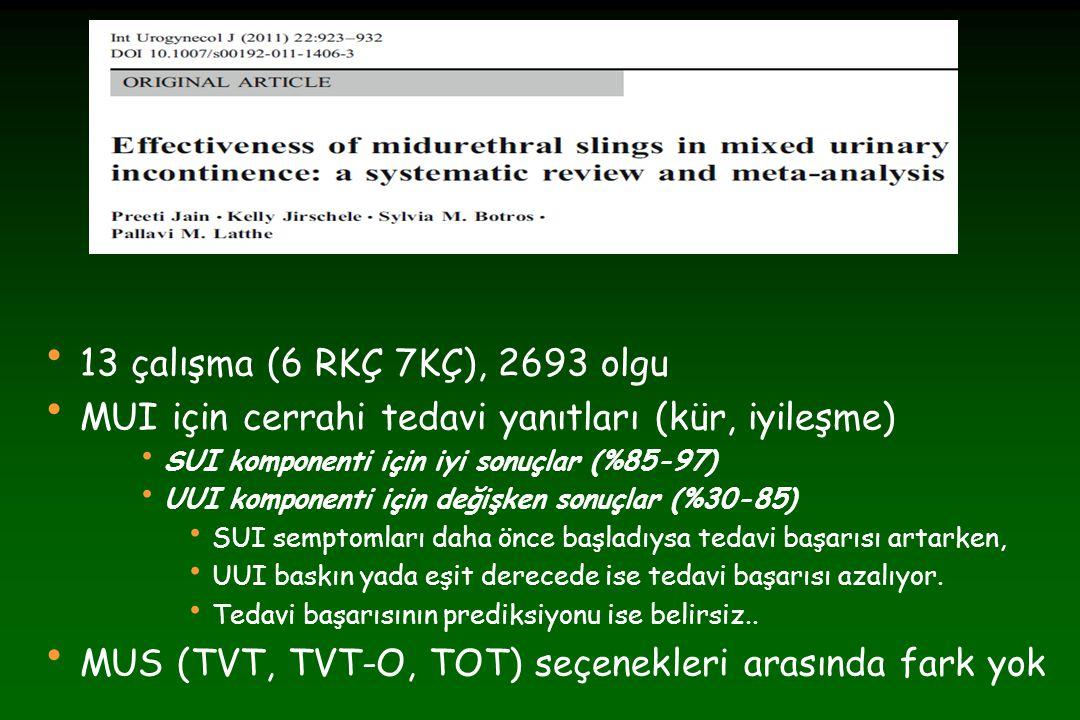 Mid urethral sentetik slingler Obezite Fark yok: Rafii et al 2003, Killingsworth et al; 2009, Rechberger et al 2009 BMI >25, azalmış etkinlik....(OR, 2.9) Stav et al 2009