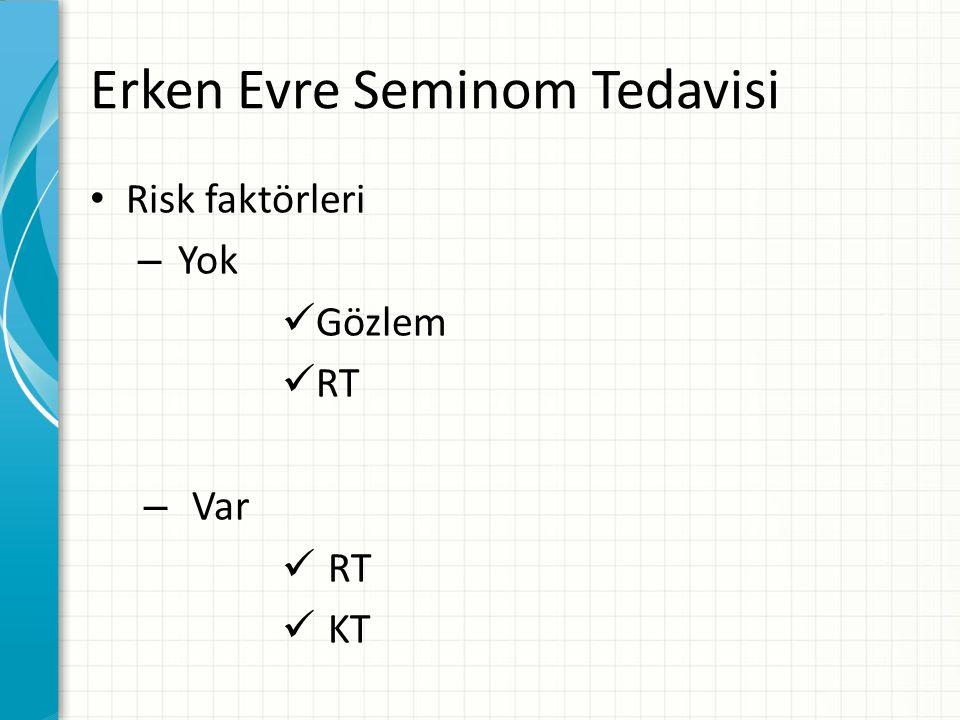 Erken Evre Seminom Tedavisi Risk faktörleri – Yok Gözlem RT – Var RT KT