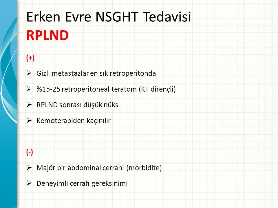 Erken Evre NSGHT Tedavisi RPLND (+)  Gizli metastazlar en sık retroperitonda  %15-25 retroperitoneal teratom (KT dirençli)  RPLND sonrası düşük nüks  Kemoterapiden kaçınılır (-)  Majör bir abdominal cerrahi (morbidite)  Deneyimli cerrah gereksinimi