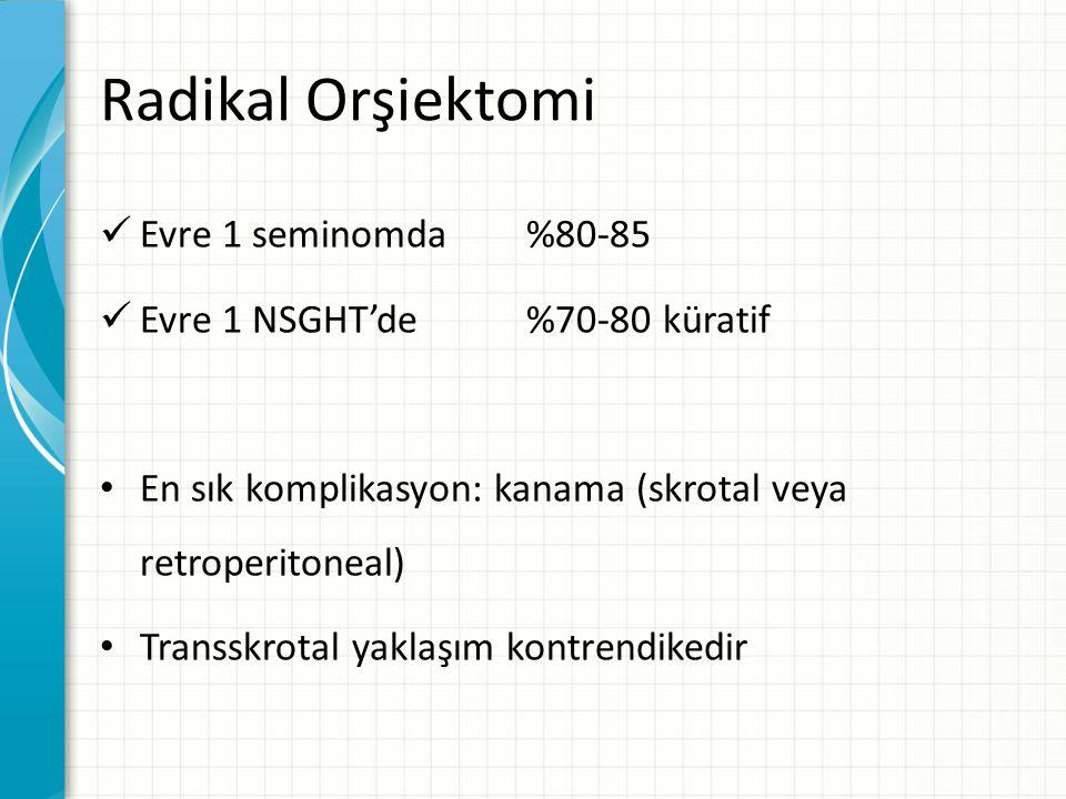 Radikal Orşiektomi Evre 1 seminomda %80-85 Evre 1 NSGHT'de %70-80 küratif En sık komplikasyon: kanama (skrotal veya retroperitoneal) Transskrotal yaklaşım kontrendikedir