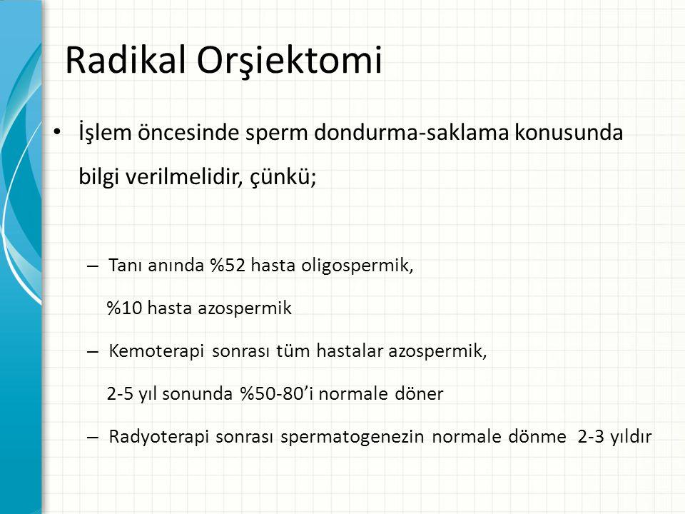 Radikal Orşiektomi İşlem öncesinde sperm dondurma-saklama konusunda bilgi verilmelidir, çünkü; – Tanı anında %52 hasta oligospermik, %10 hasta azospermik – Kemoterapi sonrası tüm hastalar azospermik, 2-5 yıl sonunda %50-80'i normale döner – Radyoterapi sonrası spermatogenezin normale dönme 2-3 yıldır