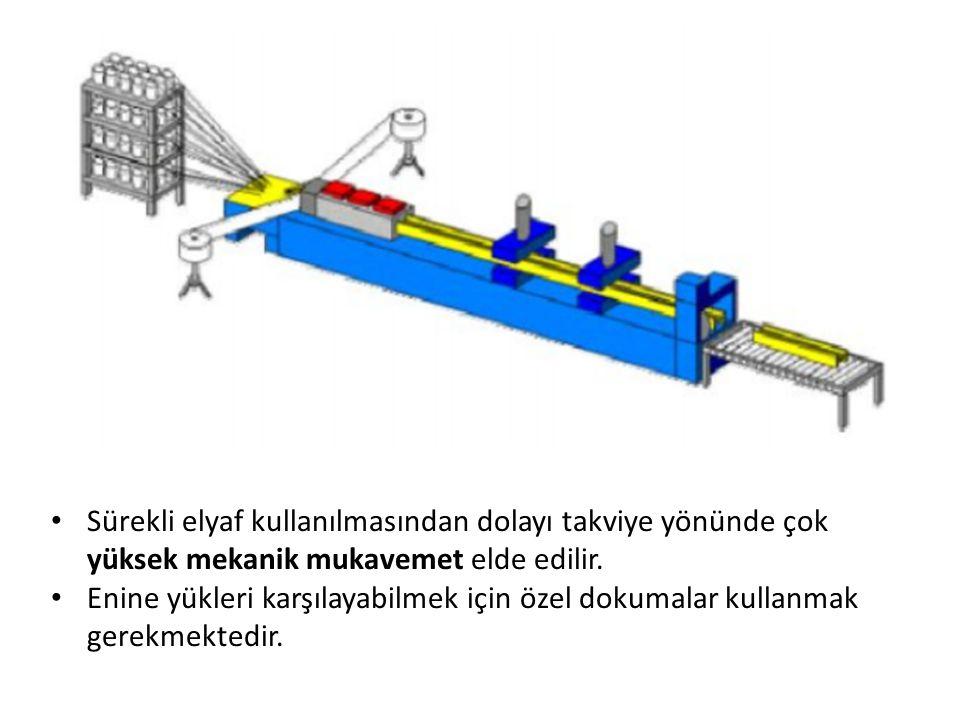 Sürekli elyaf kullanılmasından dolayı takviye yönünde çok yüksek mekanik mukavemet elde edilir.