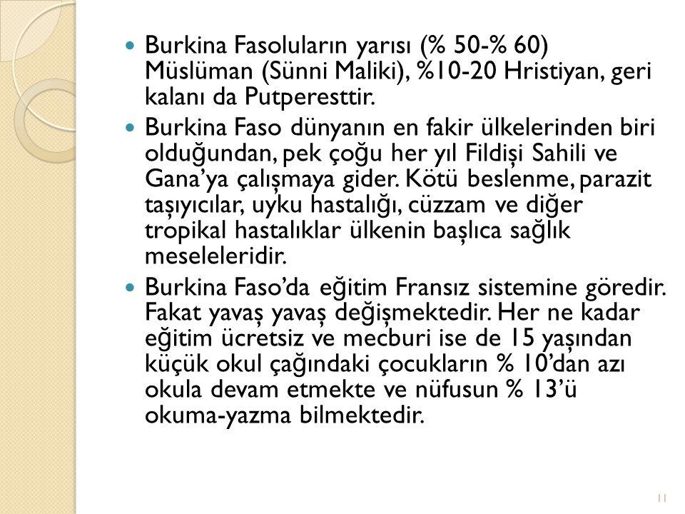 Burkina Fasoluların yarısı (% 50-% 60) Müslüman (Sünni Maliki), %10-20 Hristiyan, geri kalanı da Putperesttir. Burkina Faso dünyanın en fakir ülkeleri