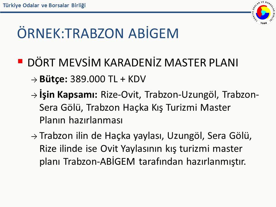 Türkiye Odalar ve Borsalar Birliği ÖRNEK:TRABZON ABİGEM  DÖRT MEVSİM KARADENİZ MASTER PLANI → Bütçe: 389.000 TL + KDV → İşin Kapsamı: Rize-Ovit, Trabzon-Uzungöl, Trabzon- Sera Gölü, Trabzon Haçka Kış Turizmi Master Planın hazırlanması → Trabzon ilin de Haçka yaylası, Uzungöl, Sera Gölü, Rize ilinde ise Ovit Yaylasının kış turizmi master planı Trabzon-ABİGEM tarafından hazırlanmıştır.