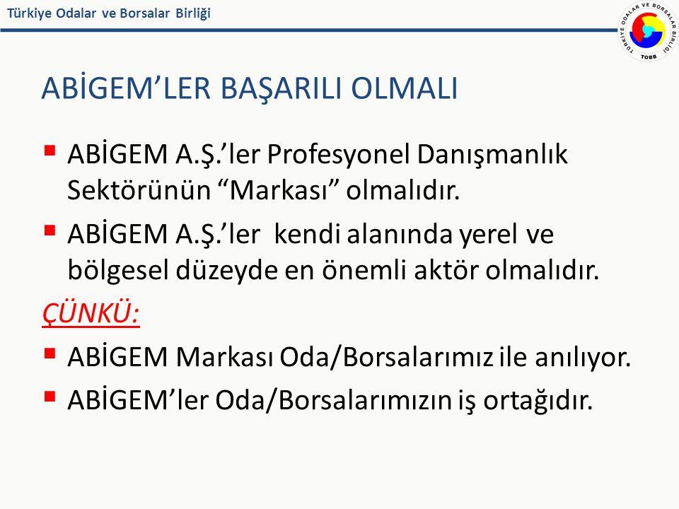 Türkiye Odalar ve Borsalar Birliği ABİGEM'LER BAŞARILI OLMALI  ABİGEM A.Ş.'ler Profesyonel Danışmanlık Sektörünün Markası olmalıdır.