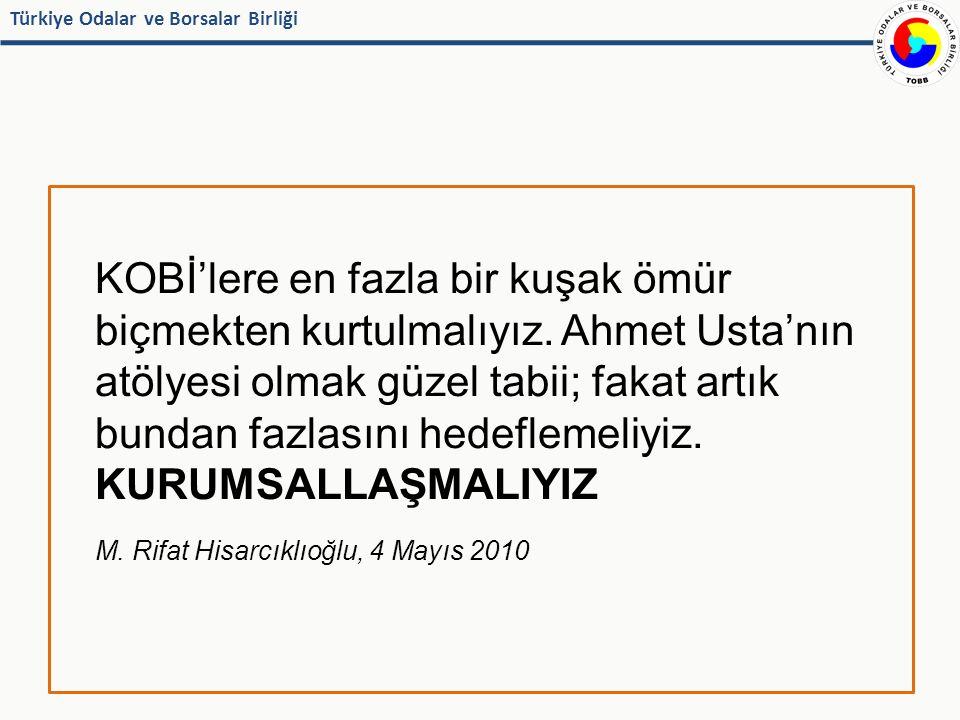 Türkiye Odalar ve Borsalar Birliği ÖRNEK: TRABZON ABİGEM  Bölgeye, AB, Kalkınma Ajansı, KOSGEB, Ekonomi Bakanlığı, TÜBİTAK, İŞ-KUR, Tarım ve Kırsal kalkınma Kurumu'ndan → 49 proje ile → 16.709.590,99 TL kaynak sağlandı.
