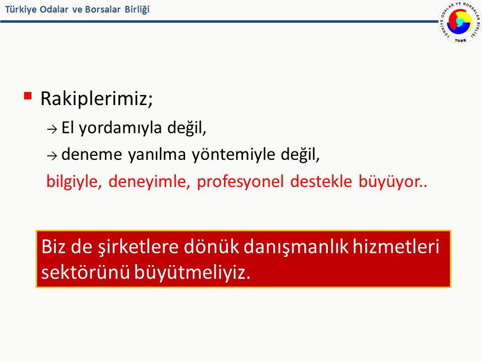 Türkiye Odalar ve Borsalar Birliği  Rakiplerimiz; → El yordamıyla değil, → deneme yanılma yöntemiyle değil, bilgiyle, deneyimle, profesyonel destekle büyüyor..