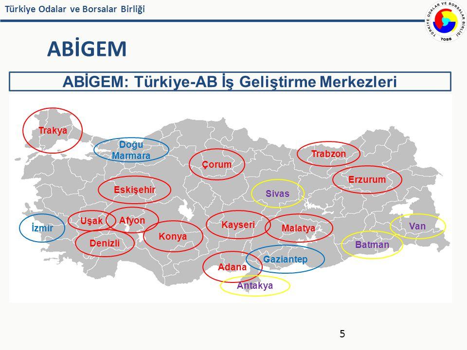 Türkiye Odalar ve Borsalar Birliği ÖRNEK: ESKİŞEHİR ABİGEM  Açılan Kurslar → CNC Torna Tezgah → Kalite Kontrol → Endüstriyel Otomasyon → CNC Freze Tezgah