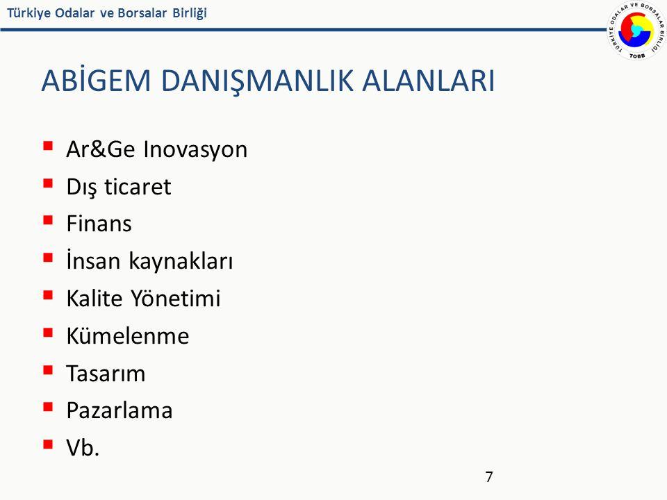 Türkiye Odalar ve Borsalar Birliği ABİGEM DANIŞMANLIK ALANLARI  Ar&Ge Inovasyon  Dış ticaret  Finans  İnsan kaynakları  Kalite Yönetimi  Kümelenme  Tasarım  Pazarlama  Vb.