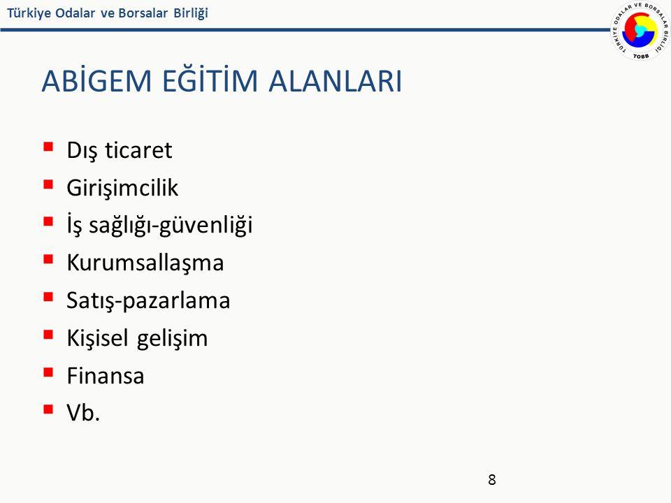 Türkiye Odalar ve Borsalar Birliği ABİGEM EĞİTİM ALANLARI  Dış ticaret  Girişimcilik  İş sağlığı-güvenliği  Kurumsallaşma  Satış-pazarlama  Kişisel gelişim  Finansa  Vb.
