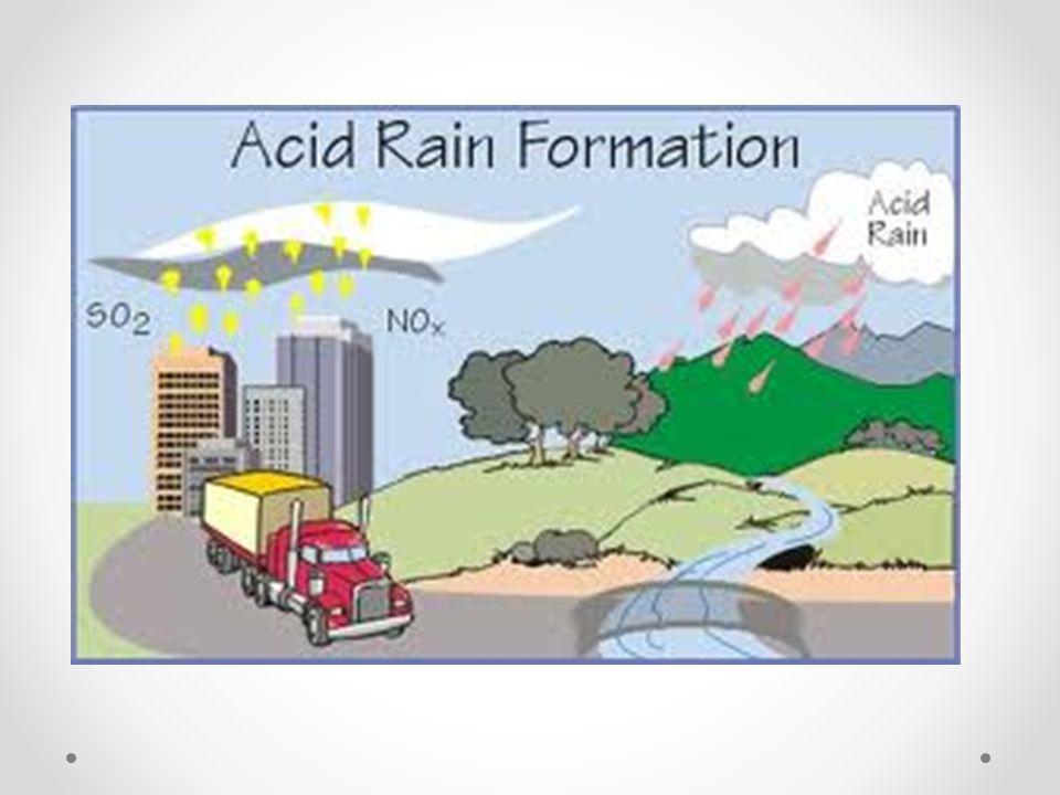 Atmosferde Asitleşmeye Neden Olan Emisyonlar Kükürt Oksitler ( SO x ) Azot Oksitler (NO X )