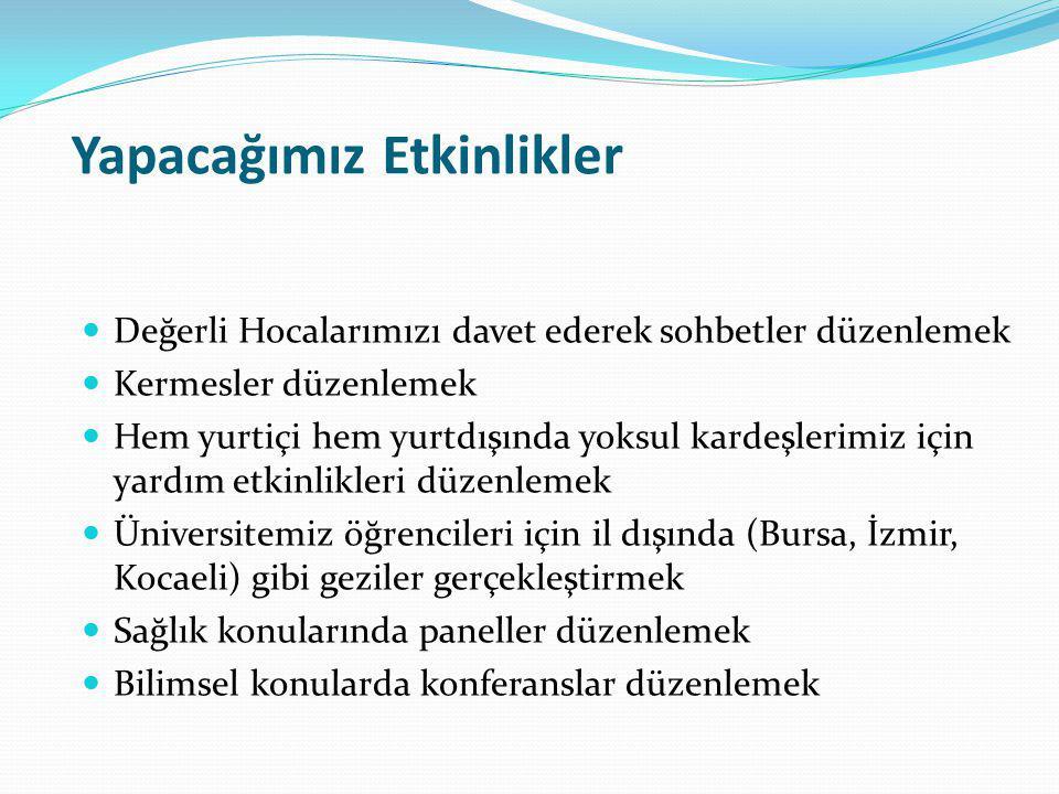Yapacağımız Etkinlikler Değerli Hocalarımızı davet ederek sohbetler düzenlemek Kermesler düzenlemek Hem yurtiçi hem yurtdışında yoksul kardeşlerimiz için yardım etkinlikleri düzenlemek Üniversitemiz öğrencileri için il dışında (Bursa, İzmir, Kocaeli) gibi geziler gerçekleştirmek Sağlık konularında paneller düzenlemek Bilimsel konularda konferanslar düzenlemek