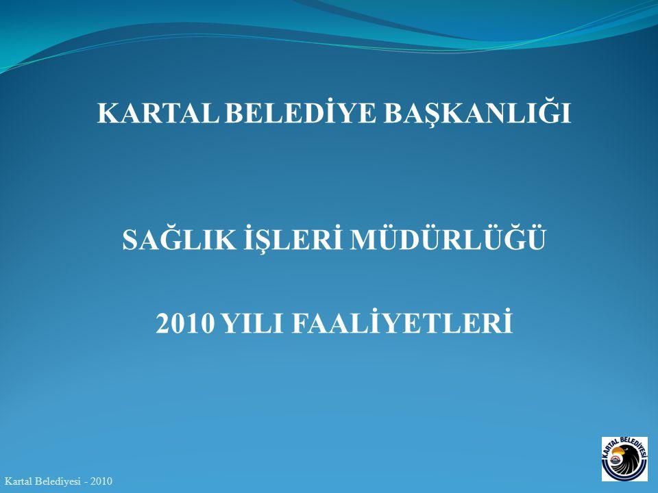 KARTAL BELEDİYE BAŞKANLIĞI SAĞLIK İŞLERİ MÜDÜRLÜĞÜ 2010 YILI FAALİYETLERİ Kartal Belediyesi - 2010