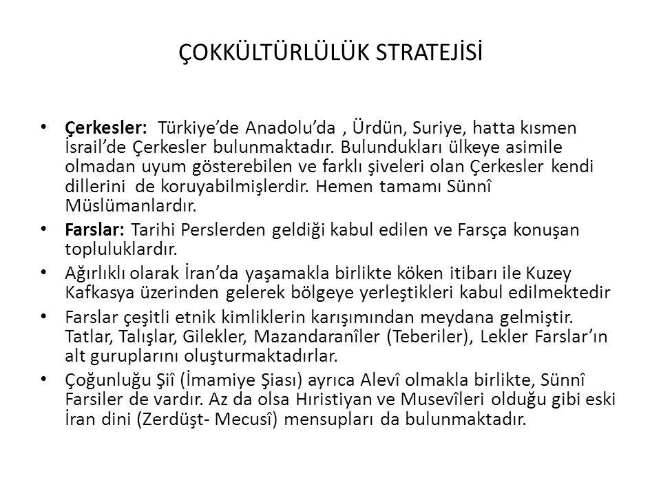 ÇOKKÜLTÜRLÜLÜK STRATEJİSİ Çerkesler: Türkiye'de Anadolu'da, Ürdün, Suriye, hatta kısmen İsrail'de Çerkesler bulunmaktadır. Bulundukları ülkeye asimile
