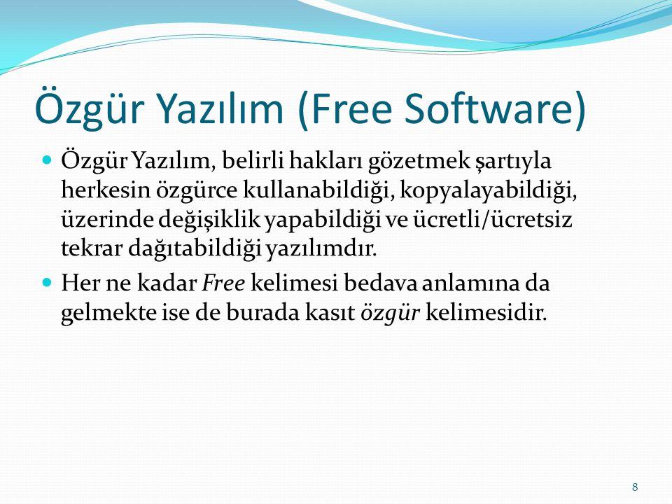 Özgür Yazılım Copyright, kelimesi hak sahibi veya mal sahibi anlamına gelmektedir.
